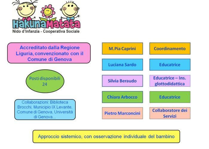 OrganizzazioneAsilo_2020