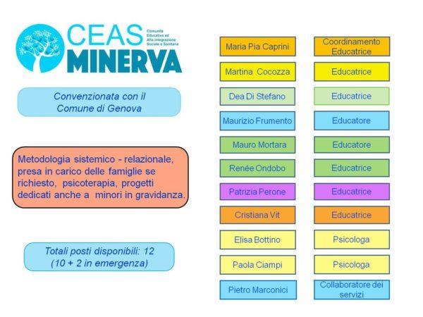 OrganizzazioneCEAS_2020
