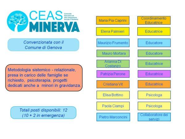 OrganizzazioneMinerva_2020_CEAS