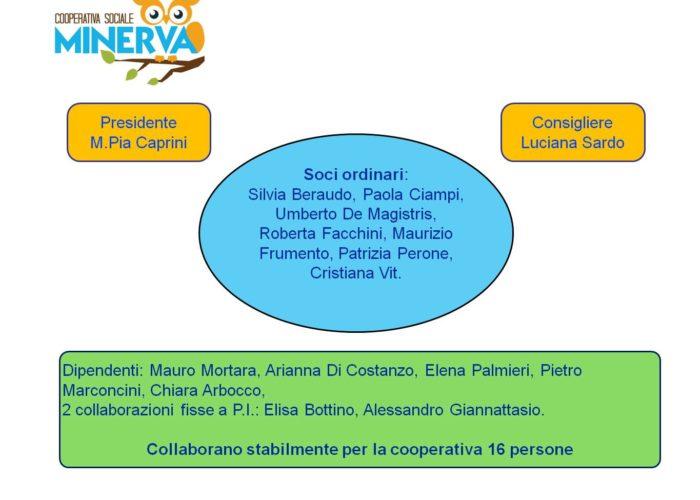 OrganizzazioneMinerva_2020_Slide